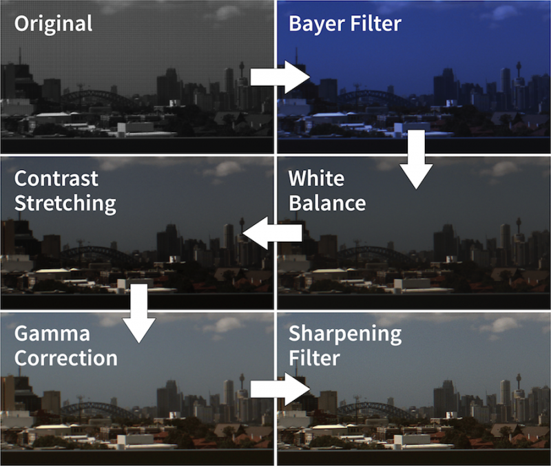CAMFE IP core image optimization examples